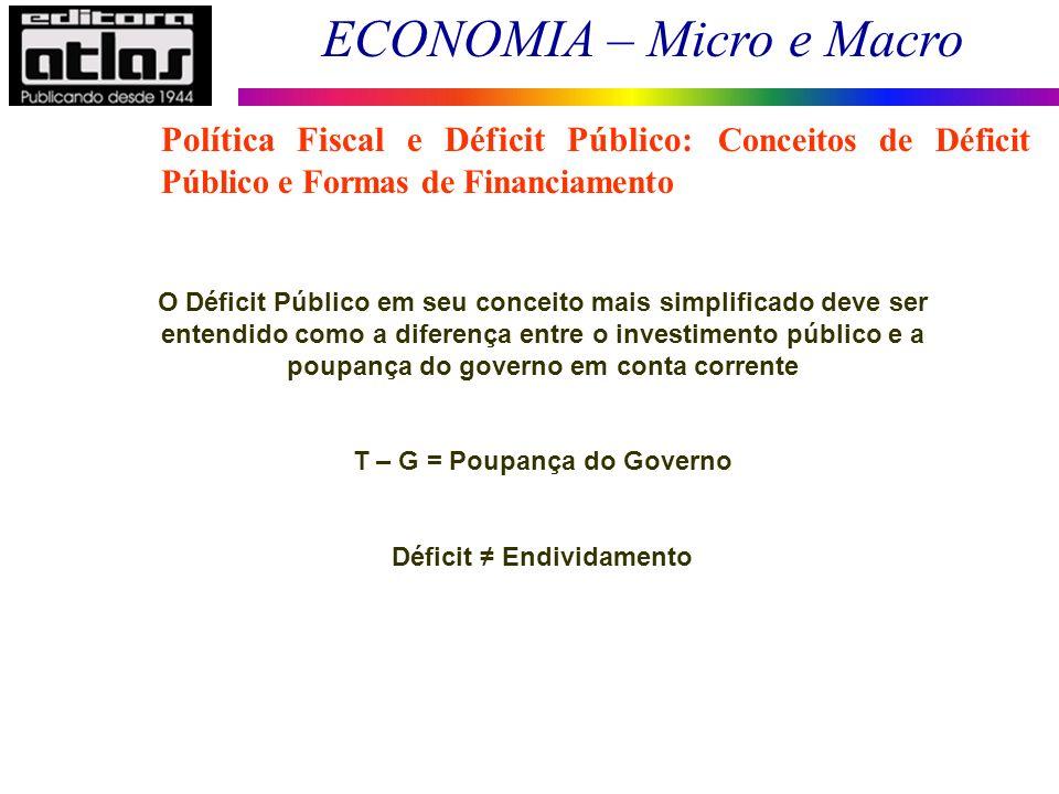 T – G = Poupança do Governo Déficit ≠ Endividamento