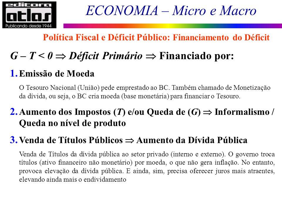 G – T < 0  Déficit Primário  Financiado por: