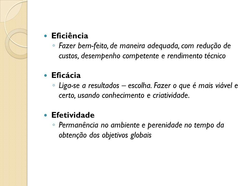 Eficiência Fazer bem-feito, de maneira adequada, com redução de custos, desempenho competente e rendimento técnico.