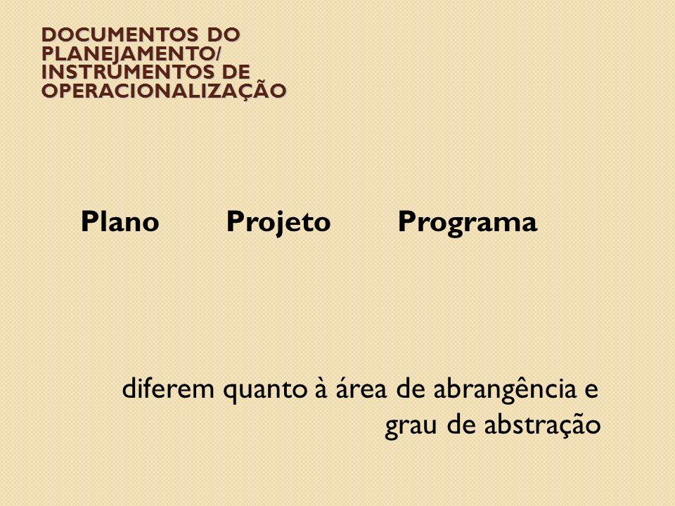 DOCUMENTOS DO PLANEJAMENTO/ INSTRUMENTOS DE OPERACIONALIZAÇÃO
