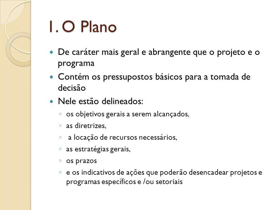 1. O Plano De caráter mais geral e abrangente que o projeto e o programa. Contém os pressupostos básicos para a tomada de decisão.