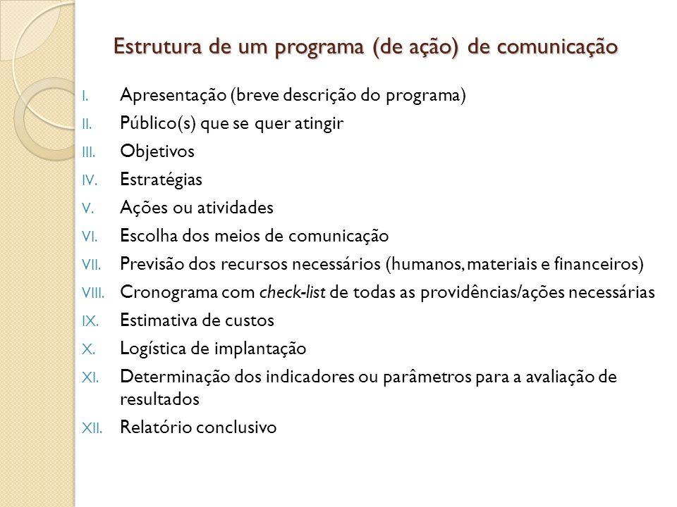 Estrutura de um programa (de ação) de comunicação