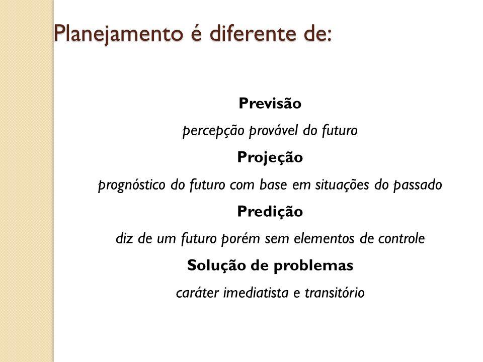 Planejamento é diferente de: