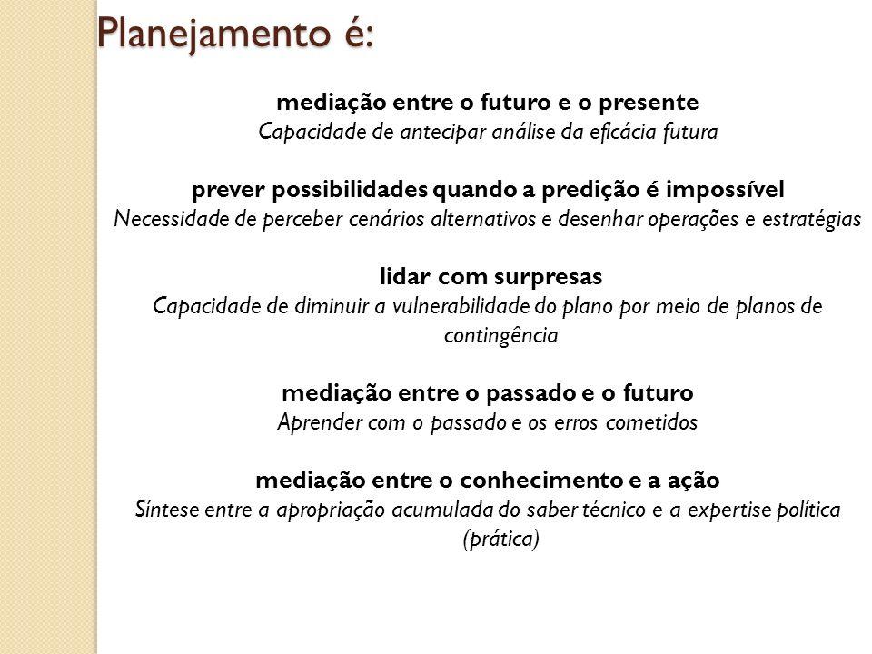 Planejamento é: mediação entre o futuro e o presente