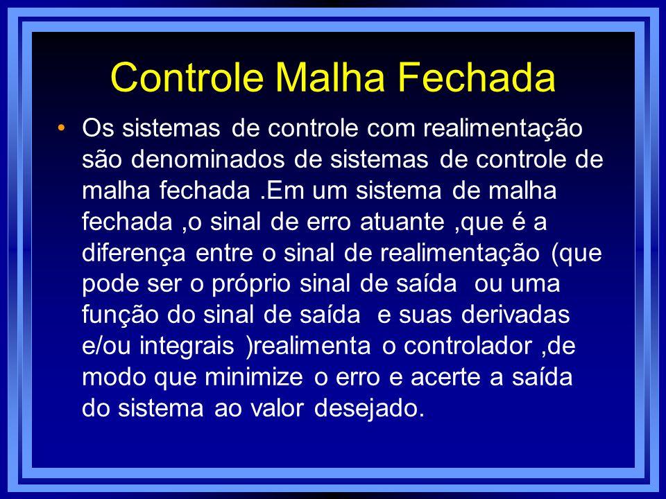 Controle Malha Fechada