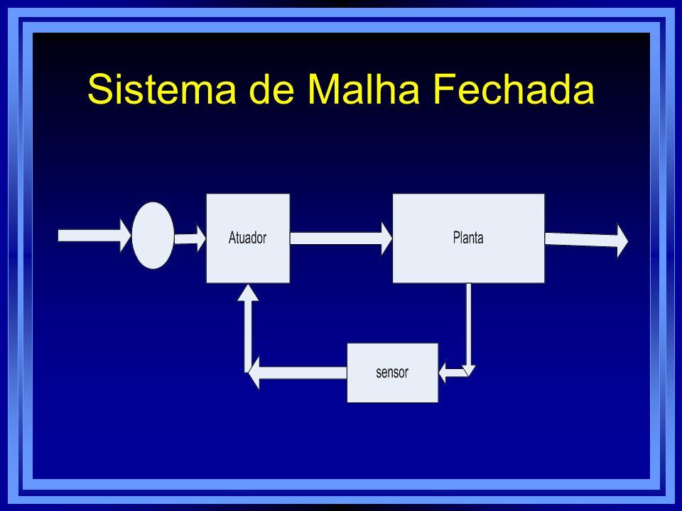 Sistema de Malha Fechada