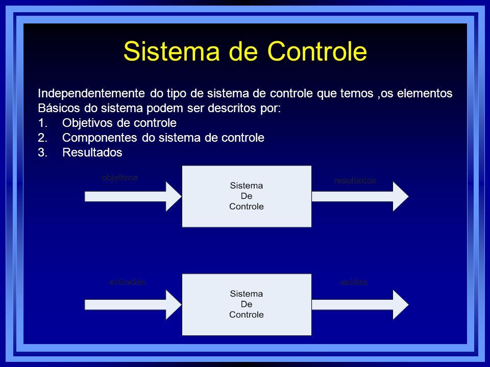 Sistema de Controle Independentemente do tipo de sistema de controle que temos ,os elementos. Básicos do sistema podem ser descritos por: