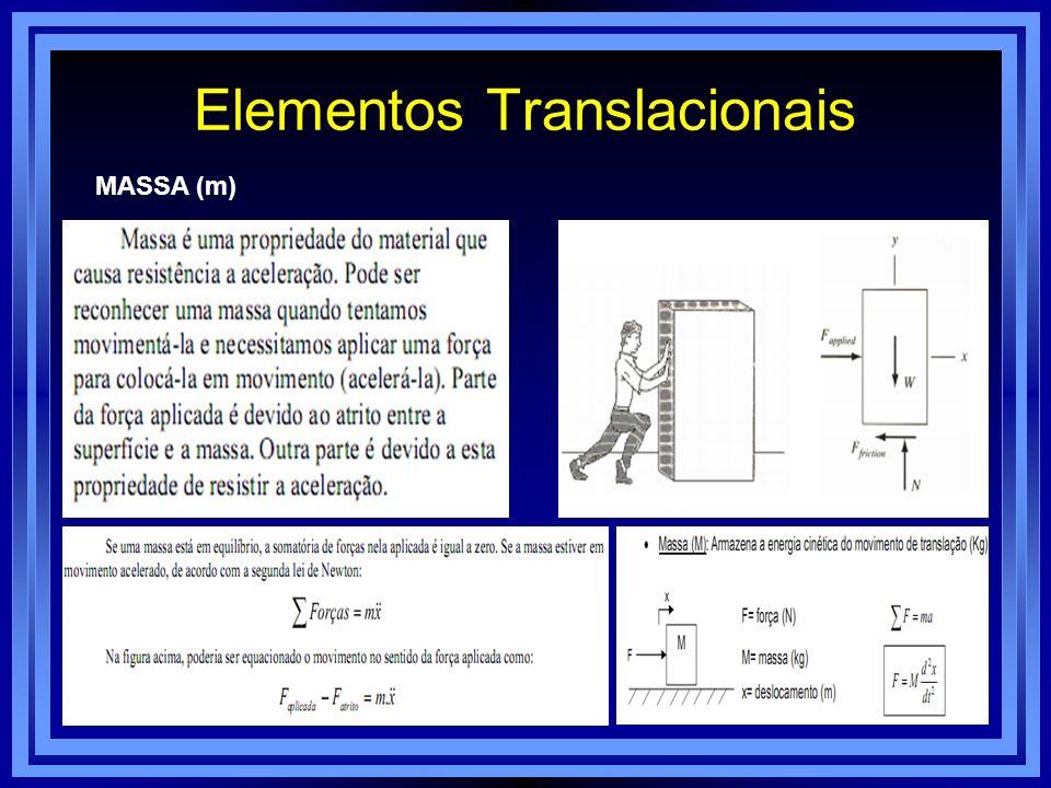 Elementos Translacionais