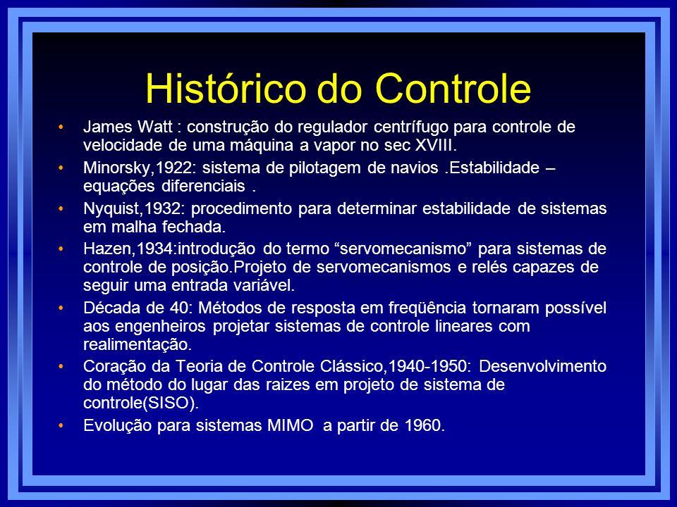 Histórico do ControleJames Watt : construção do regulador centrífugo para controle de velocidade de uma máquina a vapor no sec XVIII.