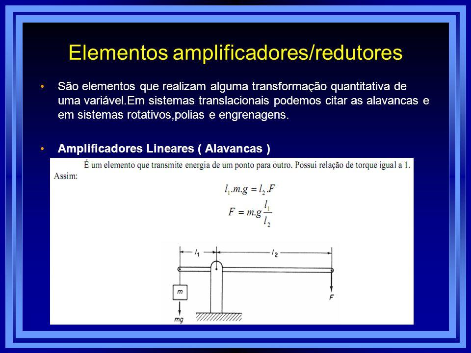 Elementos amplificadores/redutores