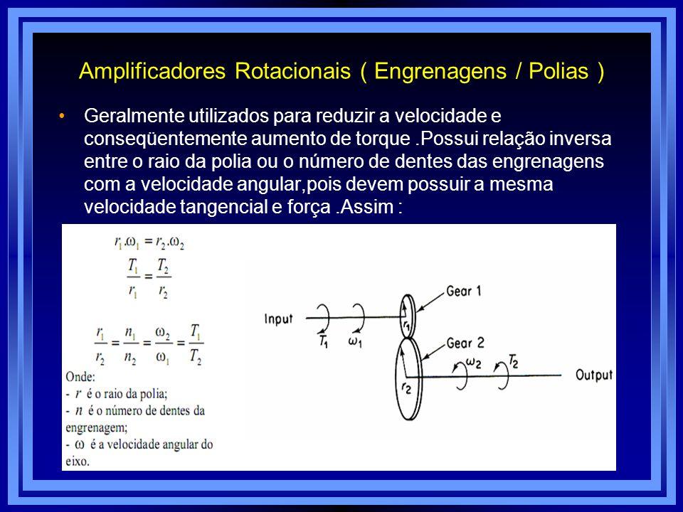 Amplificadores Rotacionais ( Engrenagens / Polias )