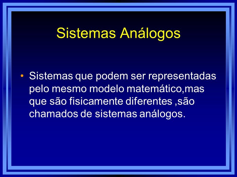 Sistemas Análogos