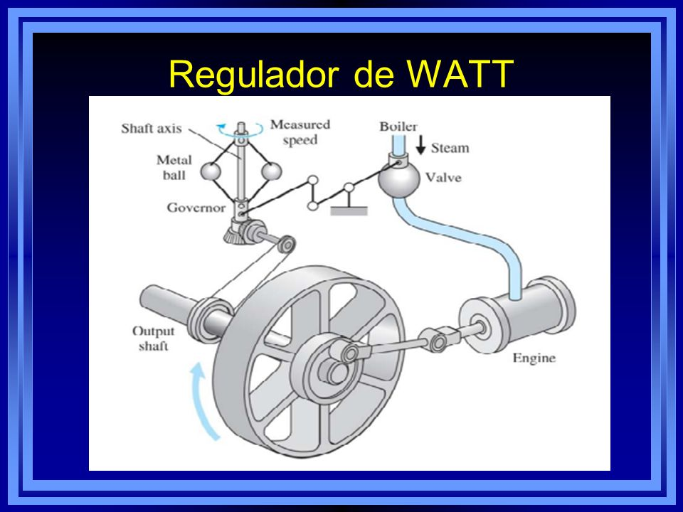 Regulador de WATT