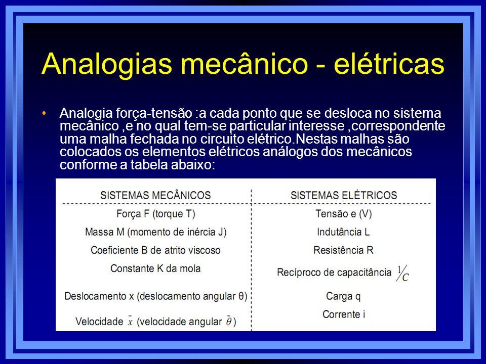 Analogias mecânico - elétricas
