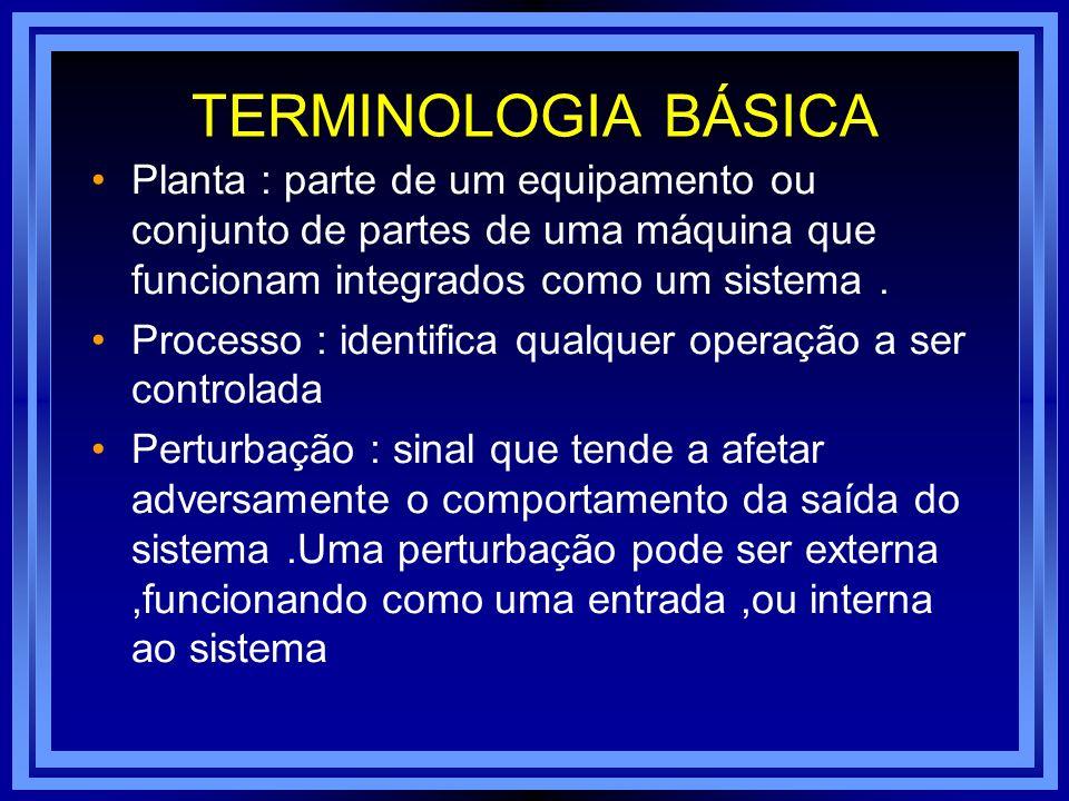 TERMINOLOGIA BÁSICA Planta : parte de um equipamento ou conjunto de partes de uma máquina que funcionam integrados como um sistema .