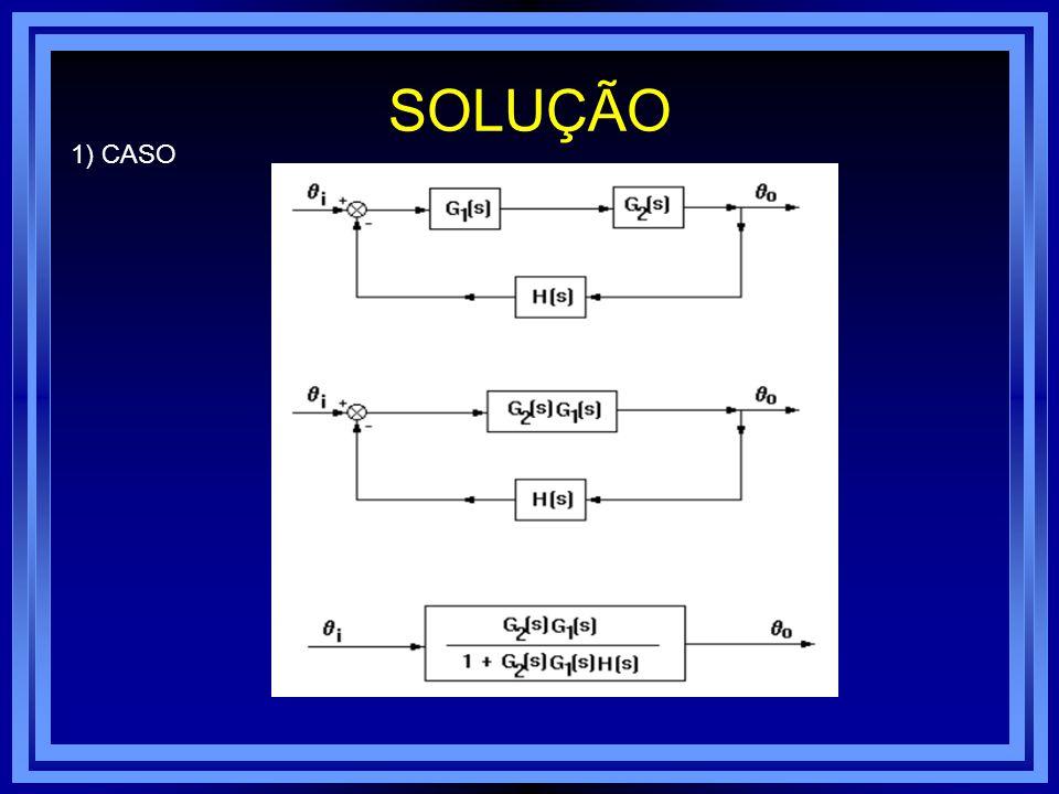 SOLUÇÃO 1) CASO