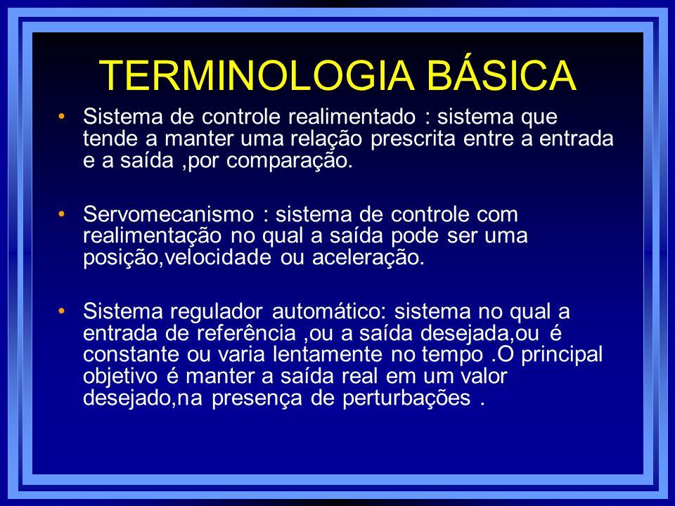 TERMINOLOGIA BÁSICA Sistema de controle realimentado : sistema que tende a manter uma relação prescrita entre a entrada e a saída ,por comparação.