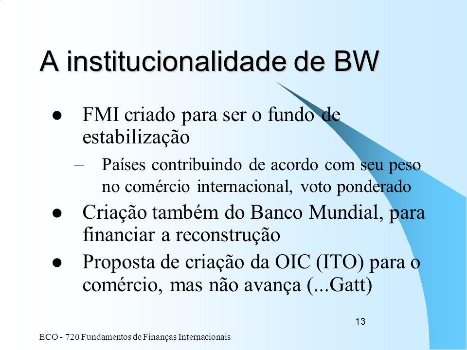 A institucionalidade de BW