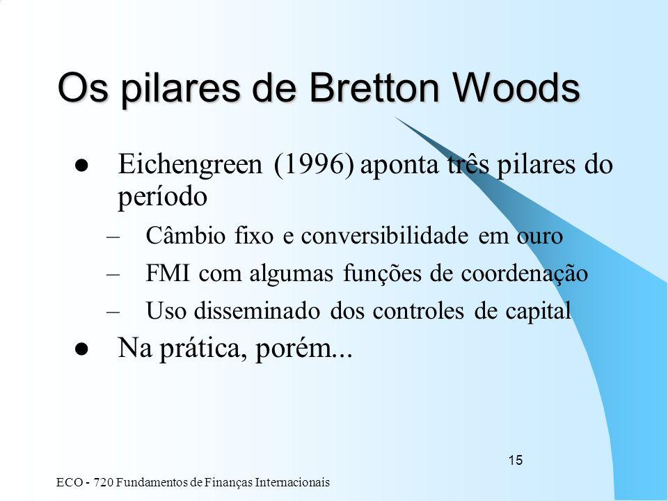 Os pilares de Bretton Woods