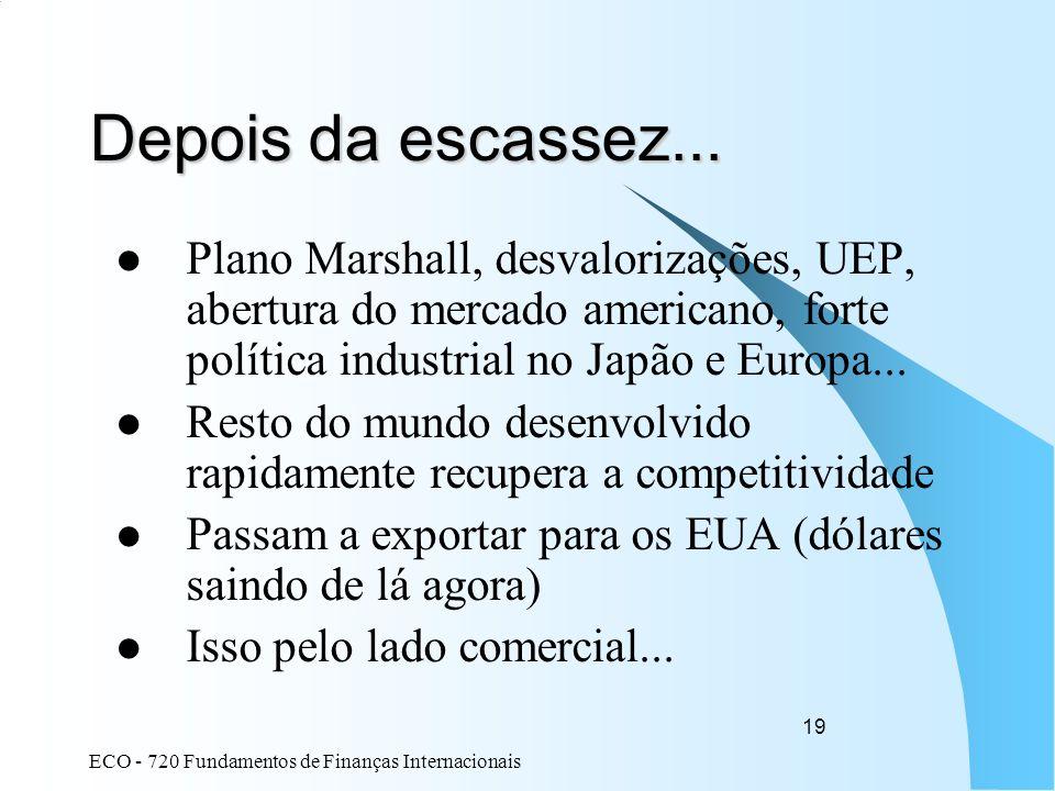 Depois da escassez... Plano Marshall, desvalorizações, UEP, abertura do mercado americano, forte política industrial no Japão e Europa...