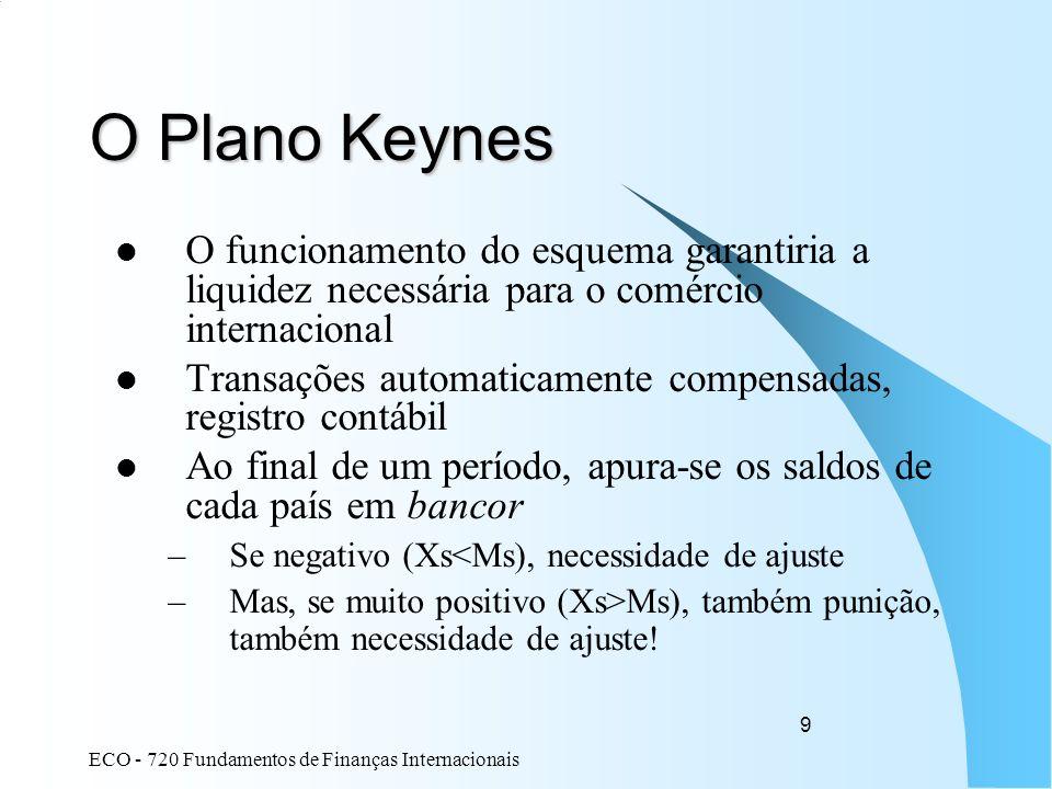 O Plano Keynes O funcionamento do esquema garantiria a liquidez necessária para o comércio internacional.