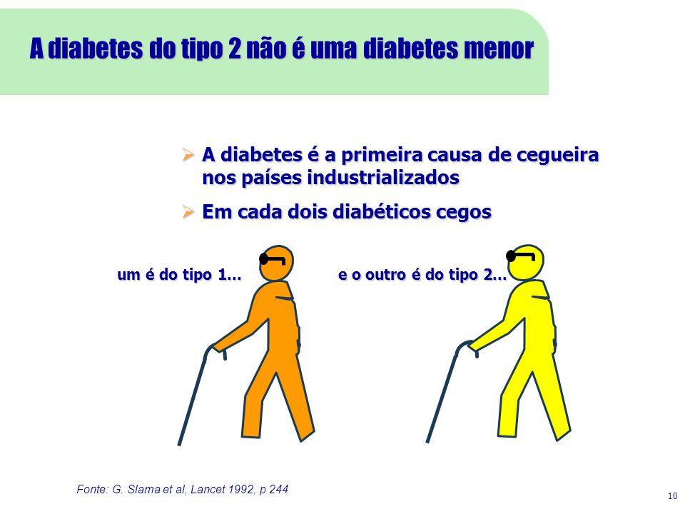 A diabetes do tipo 2 não é uma diabetes menor