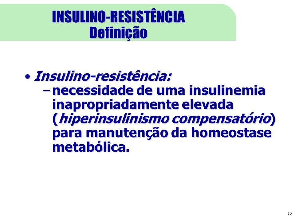 INSULINO-RESISTÊNCIA Definição