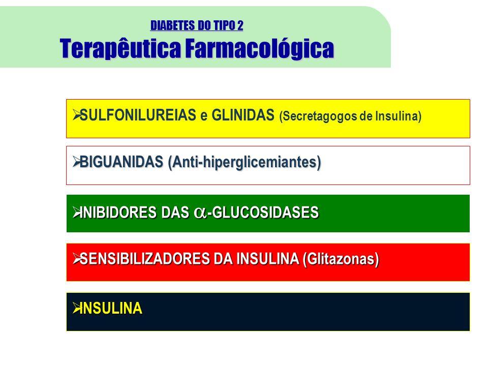 DIABETES DO TIPO 2 Terapêutica Farmacológica