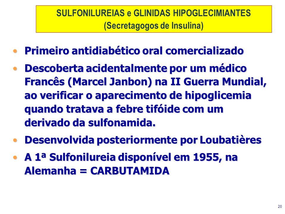 SULFONILUREIAS e GLINIDAS HIPOGLECIMIANTES (Secretagogos de Insulina)