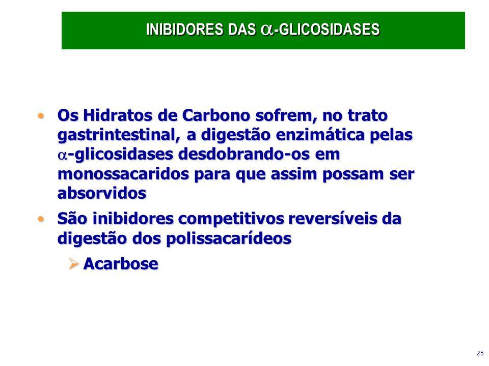 INIBIDORES DAS -GLICOSIDASES