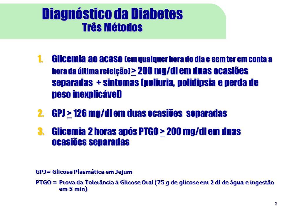 Diagnóstico da Diabetes Três Métodos
