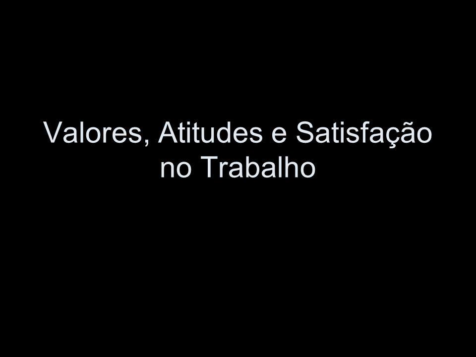 Valores, Atitudes e Satisfação no Trabalho