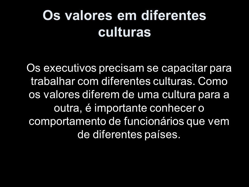 Os valores em diferentes culturas