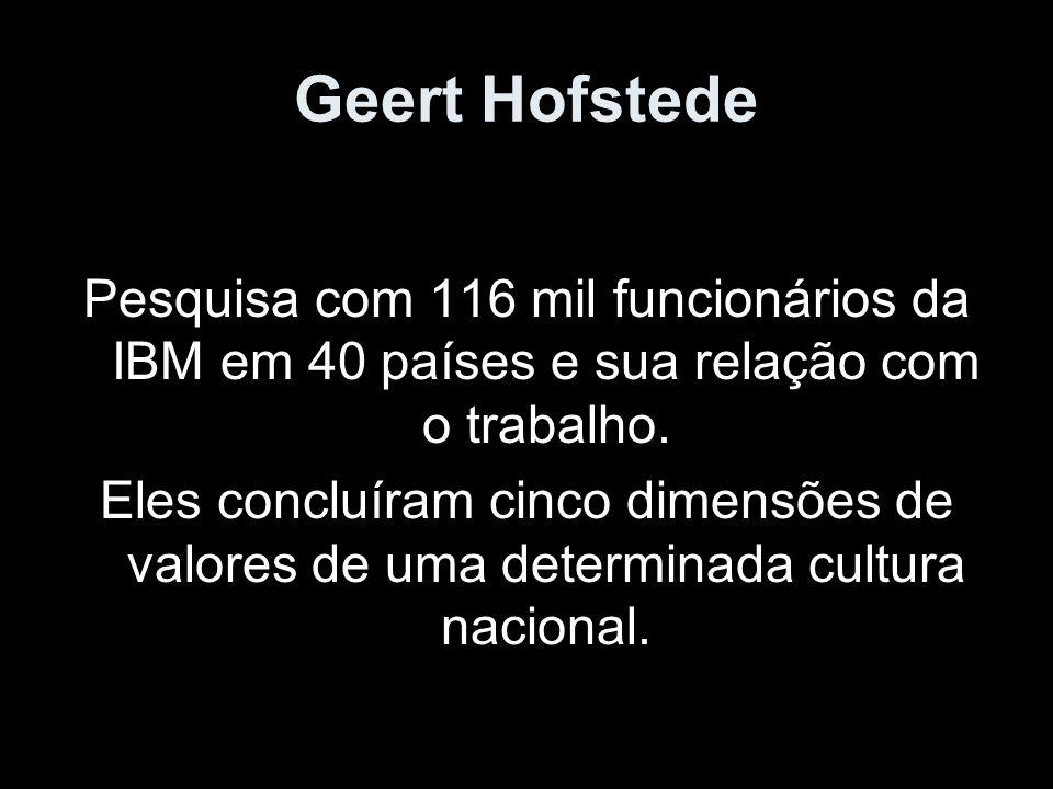 Geert HofstedePesquisa com 116 mil funcionários da IBM em 40 países e sua relação com o trabalho.