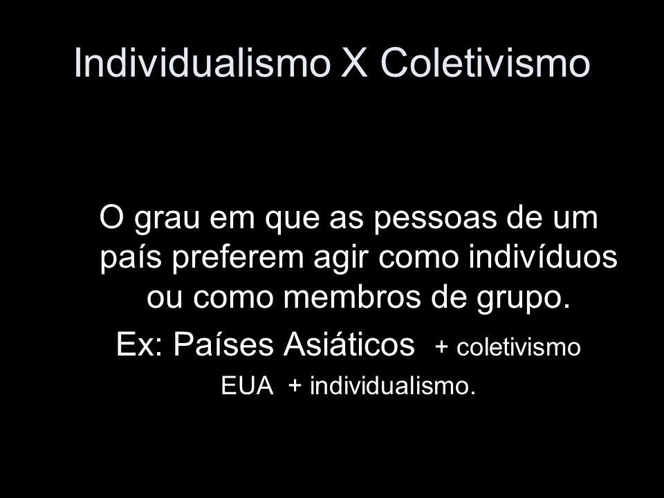 Individualismo X Coletivismo