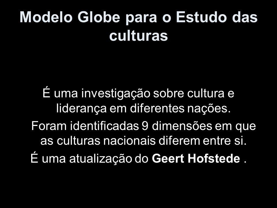 Modelo Globe para o Estudo das culturas