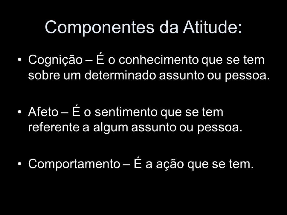 Componentes da Atitude:
