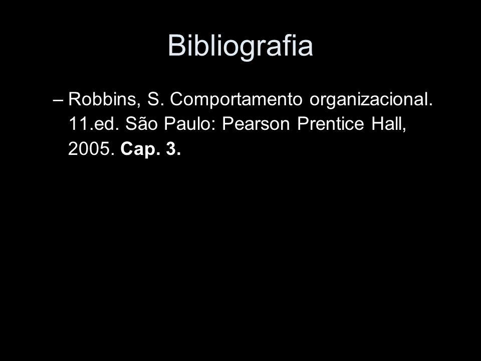 BibliografiaRobbins, S.Comportamento organizacional.