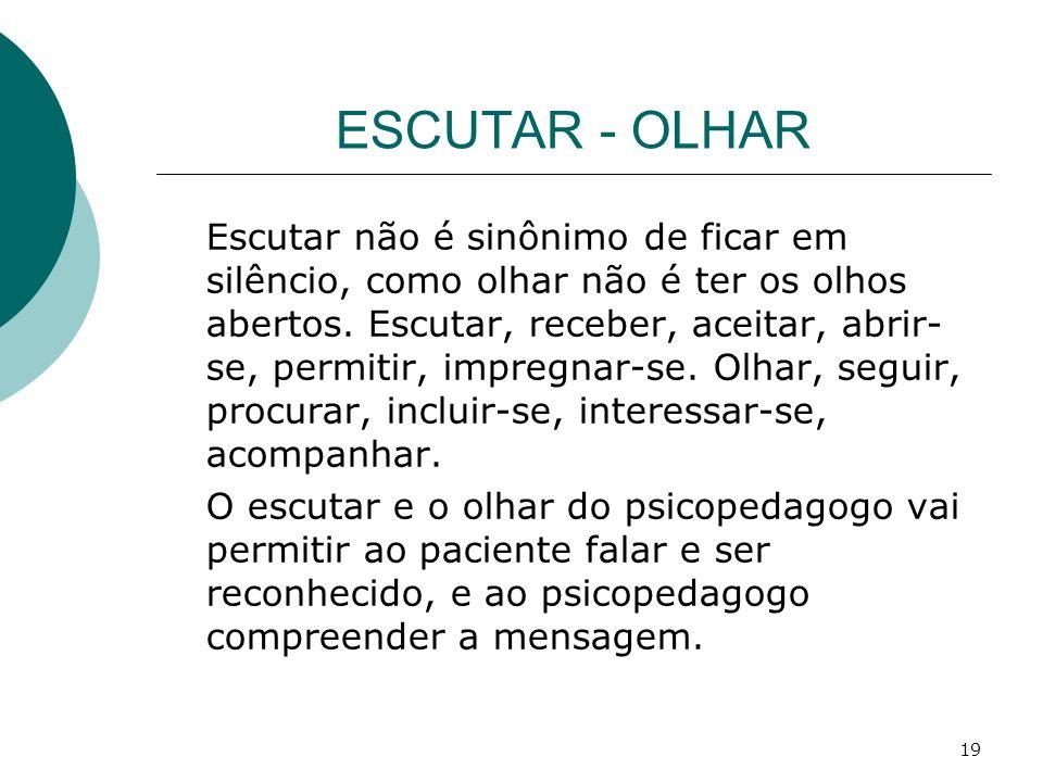 ESCUTAR - OLHAR