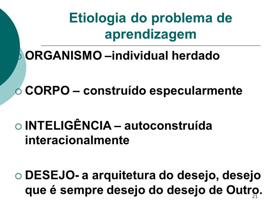 Etiologia do problema de aprendizagem