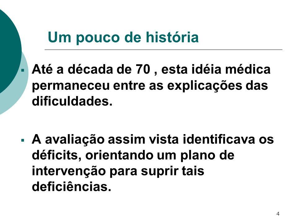 Um pouco de história Até a década de 70 , esta idéia médica permaneceu entre as explicações das dificuldades.