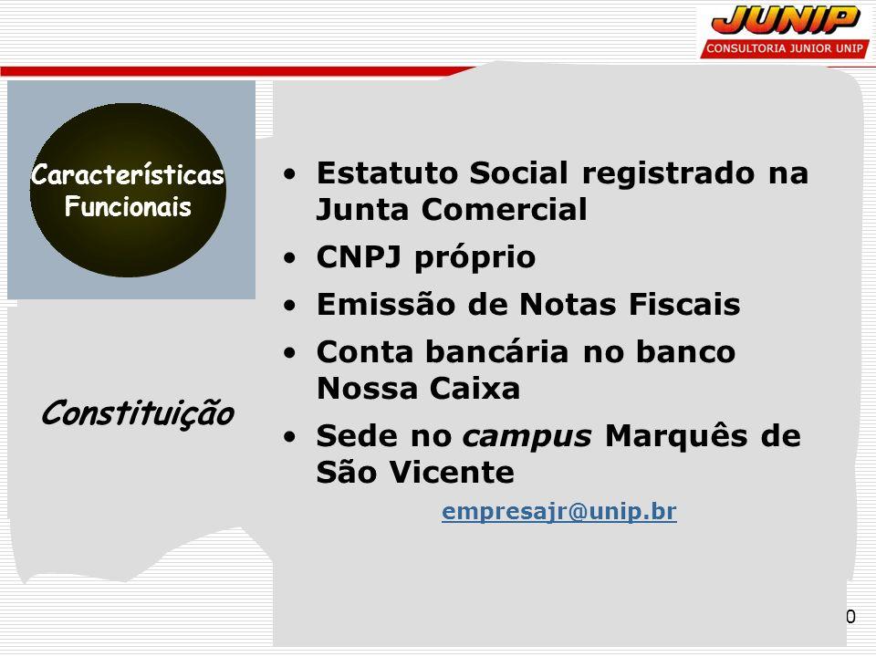 Constituição Estatuto Social registrado na Junta Comercial