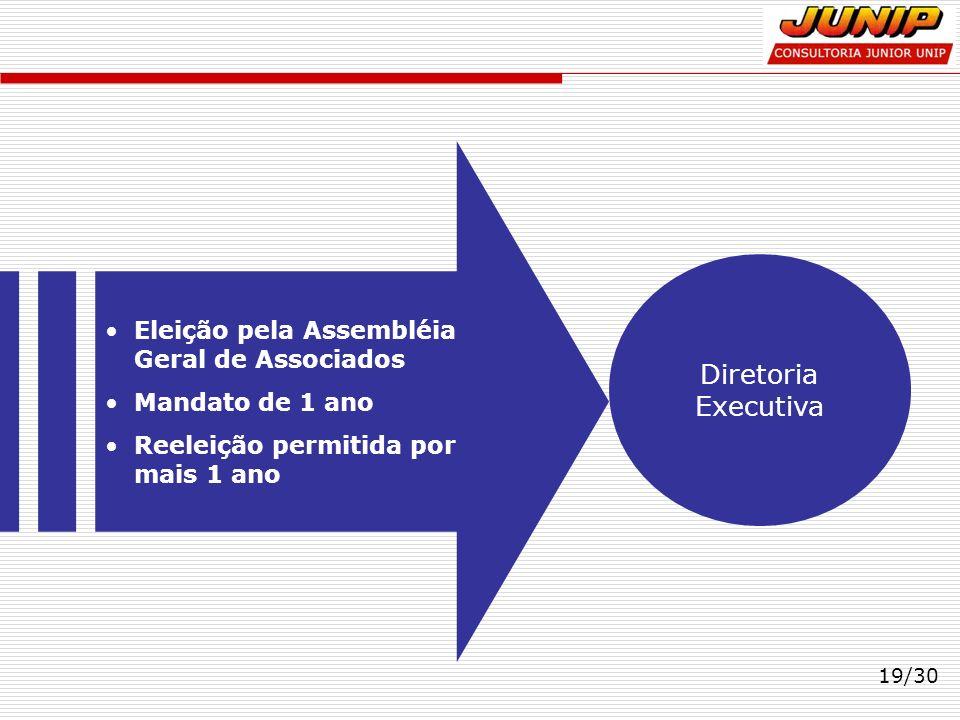Diretoria Executiva Eleição pela Assembléia Geral de Associados