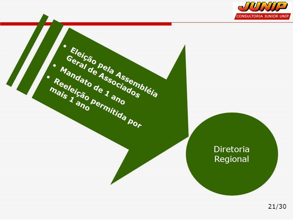 Diretoria Regional Eleição pela Assembléia Geral de Associados