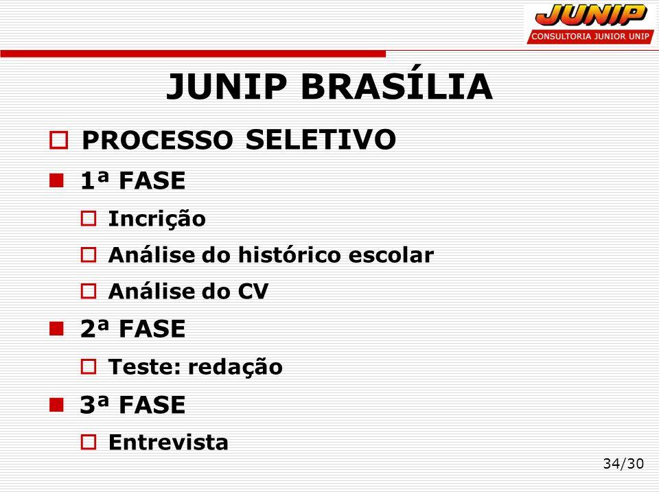 JUNIP BRASÍLIA PROCESSO SELETIVO 1ª FASE 2ª FASE 3ª FASE Incrição