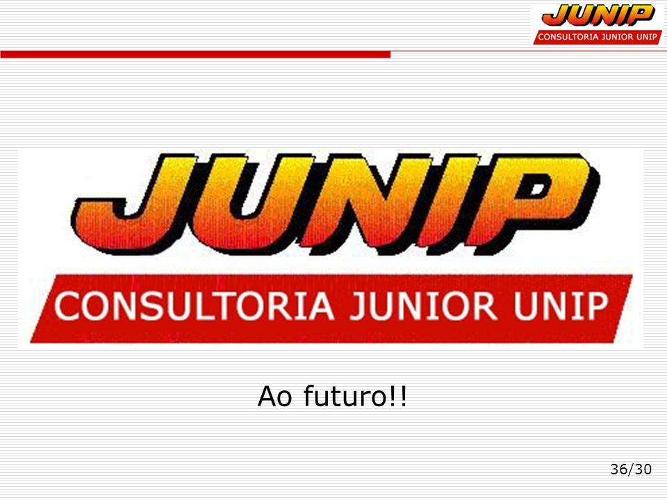 Ao futuro!!