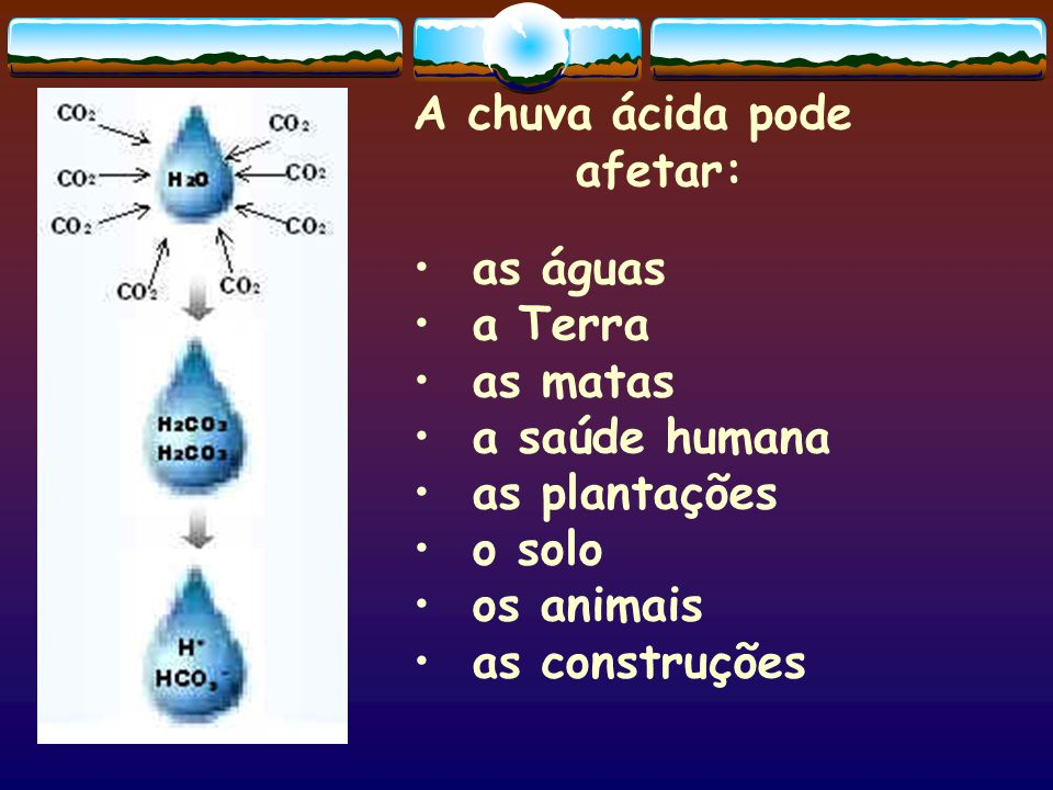 A chuva ácida podeafetar: as águas. a Terra. as matas. a saúde humana. as plantações. o solo. os animais.
