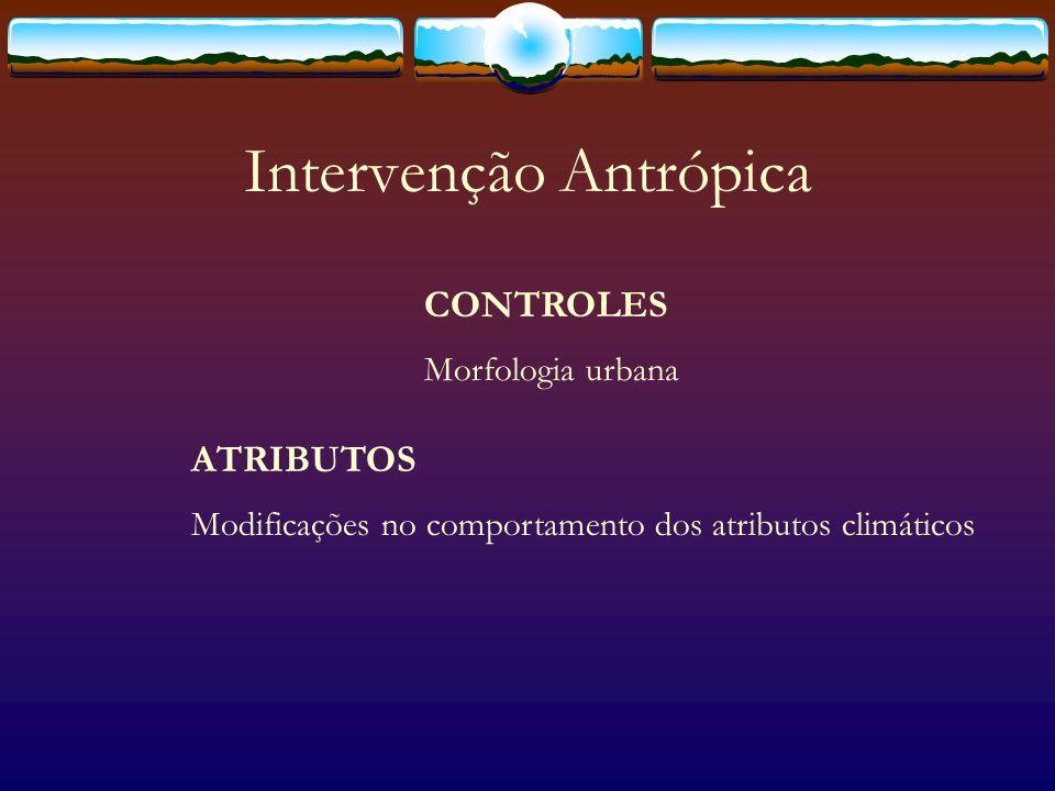 Intervenção Antrópica