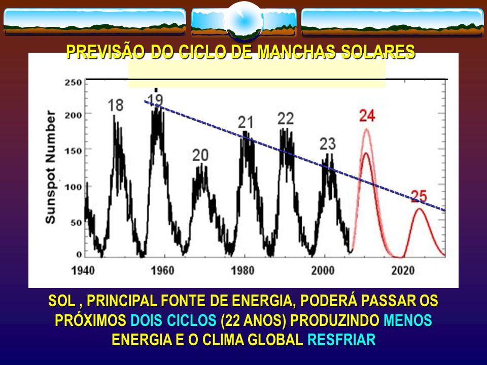 PREVISÃO DO CICLO DE MANCHAS SOLARES