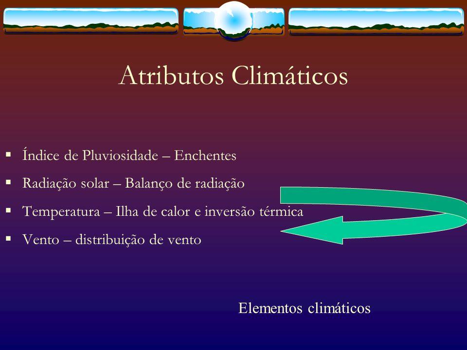 Atributos Climáticos Índice de Pluviosidade – Enchentes
